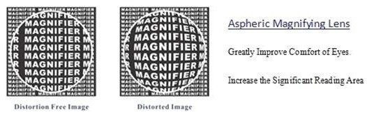 magnification and diopter low vision aids reading